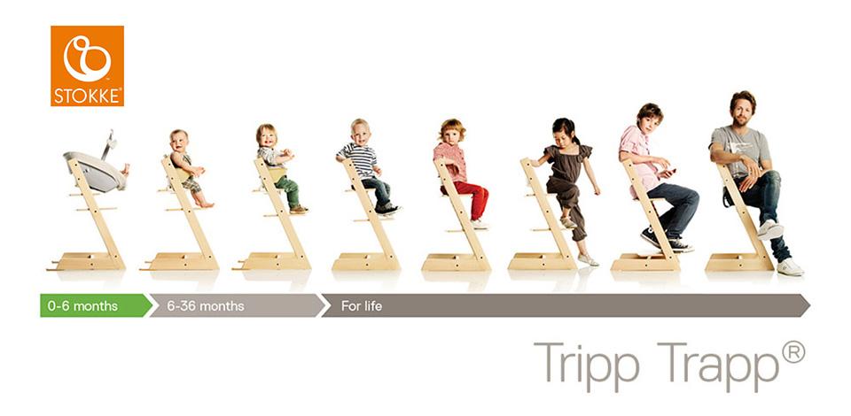 La chaise-enfant-design-tripp-trapp-stokke